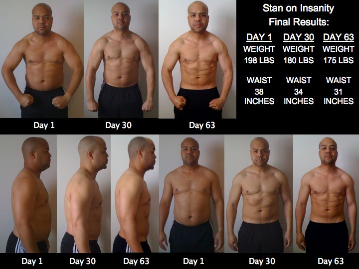 Go Back > Gallery For > Insanity Workout Results